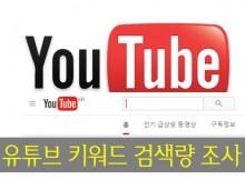 유튜브키워드검색량